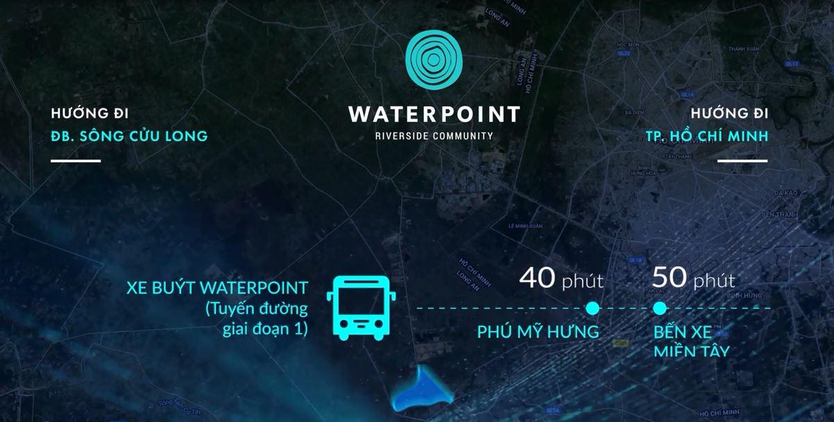 Vị Trí Water point